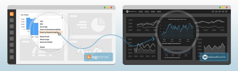 Logentries & Hosted Graphite Integration