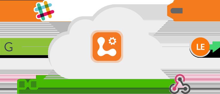 REST API & Integrations - Log Management Made Easy | Logentries
