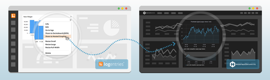 Logentries & Hosted Graphite Integration